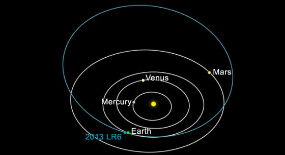 Small asteroid 2013 LR6